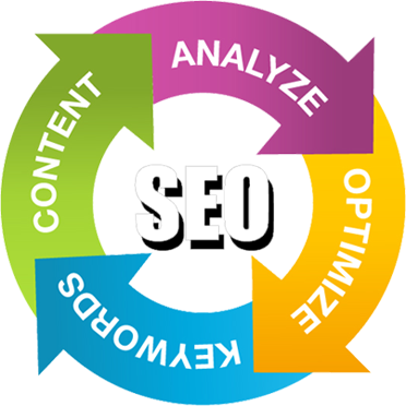 Boise Search Engine Optimization