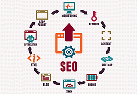 Enterprise SEO Service